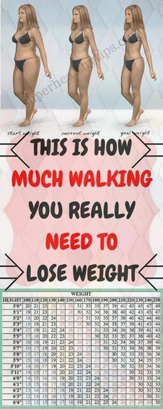 Walking is one of the best exercises you can do today to lose weight. You can lose up to 20 pounds in five months just by walking._ Tips and tricks Need To Lose Weight, Losing Weight Tips, Healthy Tips, How To Stay Healthy, Healthy Drinks, Healthy Habits, Healthy Women, Diet Drinks, Healthy Options