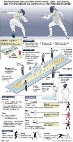 Infographic explaining fencing at the Olympics. Fencers will compete in a mix of individual and team events for a total of 10 gold medals. Fencing Club, Fencing Sport, Epee Fencing, Fencing Foil, Hidden Agenda, Social Environment, Team Events, Sword Fight, Kendo