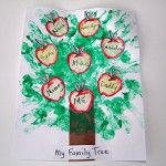 My+Family+Tree+Craft+For+Kids!+A+Family+Tree+craft Age, older toddler 2 year old Age, older toddler 2 year old Preschool Projects, Classroom Crafts, Preschool Crafts, Bears Preschool, Art Projects, Classroom Activities, Preschool Activities, Classroom Ideas, Preschool Family Theme