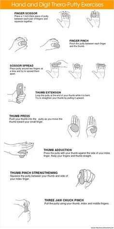 Hand-and-Digit-Thera-Putty Finger Strengthening Exercises Arthritis Exercises, Rheumatoid Arthritis Symptoms, Stroke Therapy, K Tape, Finger Exercises, Workout Exercises, Trigger Finger, Qi Gong, Senior Fitness