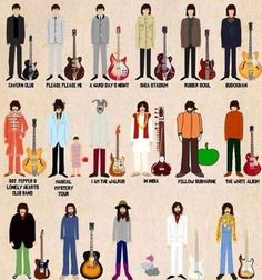 """wahwahharrisong: No idea who to credit, but I've always loved these little funny cartoons of George throughout the Beatles era until 1974. But of course, there were many years past this which needed representing, so for the very first time, here is George from (left-right) George Harrison, Gone Troppo aka """"Gone Gardening"""", Cloud Nine, Beatles Anthology and Chants of India."""