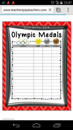 Olympic medal count as a graphing exercise