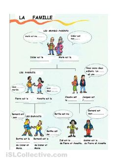 Risultati immagini per coloriage se presenter French Teaching Resources, Teaching French, How To Speak French, Learn French, French Lessons For Beginners, French Cartoons, French Worksheets, French Language Lessons, Core French
