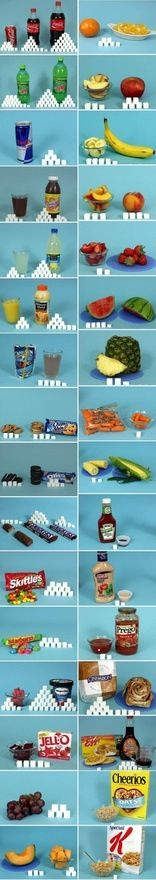 Interesting photo chart about the sugar content of common things we eat.