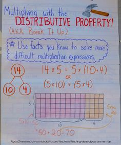 column math distributive property of multiplication grade Multiplication Anchor Charts, Math Charts, Teaching Multiplication, Math Anchor Charts, Teaching Math, Multiplication Strategies, Math Math, Distributive Property Of Multiplication, Math Fractions