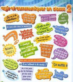 La clase. Expresiones útiles en francés.