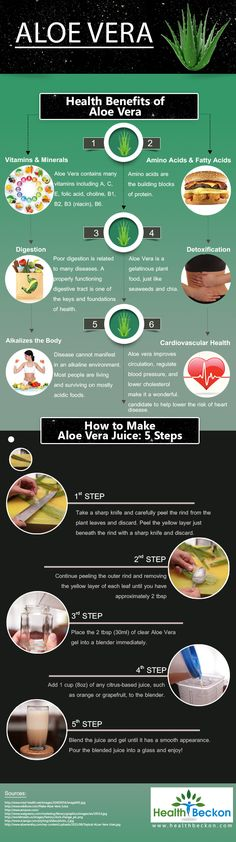Health Benefits of Aloe Vera: Aloe vera contains many minerals vital to the growth process and healthy function of all the body's systems.