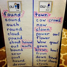 Phonics plan for the week