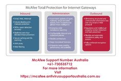 Buy Mcafee Internet Security Online Install 2019 With Free Support Service for Australia. Customer care number ready to help you with Antivirus technical concerns & get high-quality protection. Online Support, Internet, Australia, Number, Free