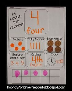 Number Anchor Chart - freebie