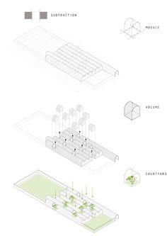 HIC Arquitectura » AV62 Arquitectos | Primer Premio Concurso Museo Nacional de Afganistán, Kabul