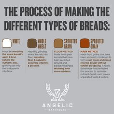 The bread your family eats: Do you know how it's made? #bread #food #healthyeating #sproutedgrains #ancientgrains