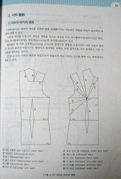 blouses and shirts (Chinese method of pattern making) - Svet Lana - Álbumes web de Picasa