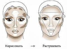 Шпаргалка о том, как добиться идеального тона лица при помощи косметических средств и важных техник. Любой макияж - это произведение искусства.