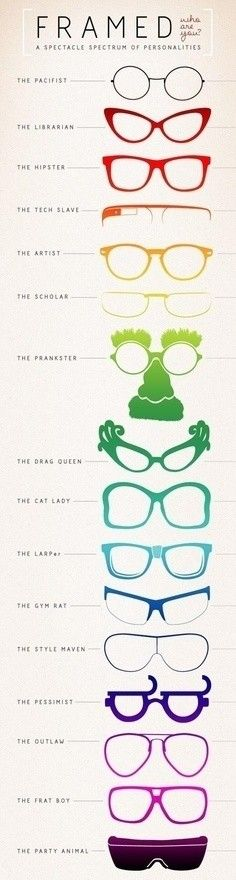 Which style defines you!? #Fashion #Eyewear #Optical