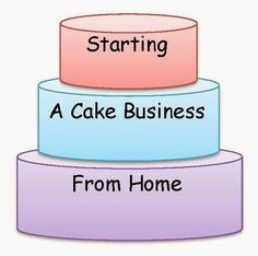 """For if I ever do decide to make my cake pop """"business"""".Starting a cake business from home guide: fantastic starting point for anyone considering a cake business Cake Pricing, Baking Business, Business Tips, Online Business, Gateaux Cake, Easy Cake Decorating, Decorating Ideas, Home Bakery, Cake Online"""