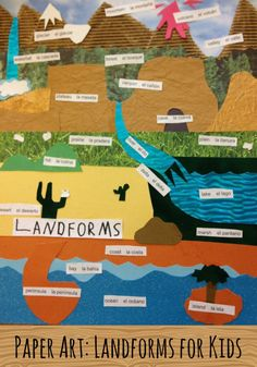 Concept: Students will create a visual of landforms based on state geography. Core Content Area: Art + Social Studies Other Course Concepts: Landforms can erode because of weather conditions. Landforms are different depending on where in the U. Geography Activities, Geography For Kids, Geography Lessons, Teaching Geography, Social Studies Activities, World Geography, Teaching Social Studies, Teaching Science, Science Activities
