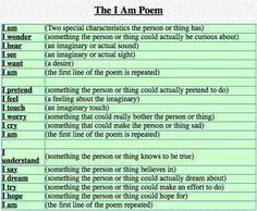 "Digital ""I Am"" poem"