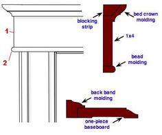Window And Door Trim Ideas figure a window trim parts Craftsman Doorwindow Trim Finish Carpentry Contractor Talk