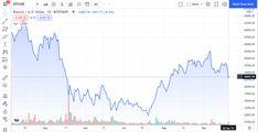 Bitcoin y otras criptomonedas han incrementado significativamente su valor durante el año pasado, haciendo que el mercado de criptomonedas combinado alcanzara la asombrosa cifra de 2,1 billones de dólares. El precio de bitcoin, que alcanzó un máximo de casi $65,000 por bitcoin en abril después de un repunte vertiginoso de seis meses, ha estado oscilando [...] La entrada Presidenta del BCE Emitió una Advertencia sobre Bitcoin, Ethereum, Cardano y Otras Criptomonedas Después de Explosión de Precio 15 May, Chart, Presidents, Financial Statement, Past Tense, Entryway