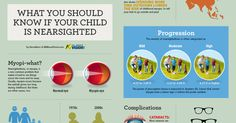 Is your child nearsighted? Here are the facts you need to know. (Some might surprise you!)