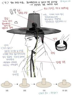 Learn Korean words for parts of traditional Korean hat called Gat (or kat depending on the romanization) 갓 You can often see Korean men wear this in Kdrama Korean Hanbok, Korean Dress, Korean Outfits, Korean Traditional Clothes, Traditional Dresses, Learn Korean, Korean Art, Drawing Clothes, Historical Costume