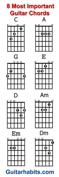 Where do you start when you want to guitar chords learn to play guitar? The 8 chords every beginner guitar player should learn first are: C – A – G – E – D – Am – Em – Dm. With these chords alone you can play an endless amount of songs. Music Chords, Ukulele Songs, Ukulele Chords, Music Guitar, Playing Guitar, Learning Guitar, Easy Guitar Songs, Learning Music, Ukulele Tabs