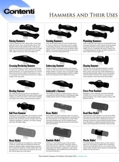 Hammers and their use; I figured out a few of the uses but never imaged there being so many specific uses: