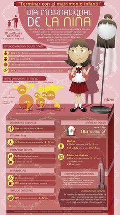 Infografia del Dia internacional de la nina