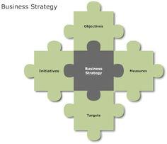 Puzzle Piece Diagram - Business Strategy Puzzle