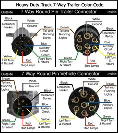 7,6,4 way wiring diagrams heavy haulers rv resource guide carswiring adapter needed for towing 5th wheel trailers with a kenworth tow truck etrailer