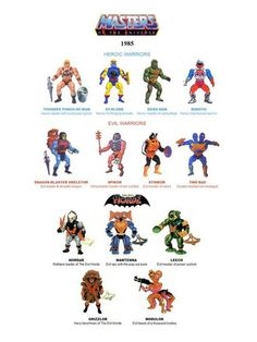 Masters of the universe 1985
