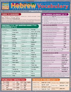 Hebrew Vocabulary Download this review guide and improve your grades.
