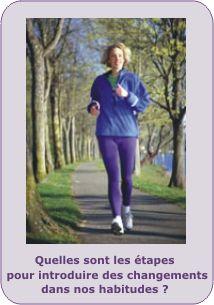 Arrêter de fumer, perdre du poids, etc.: Quelles sont les étapes du changement?