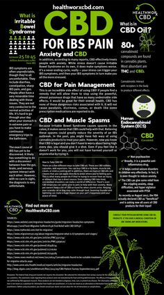 #CBD for #IBS. Have you tried CBD?