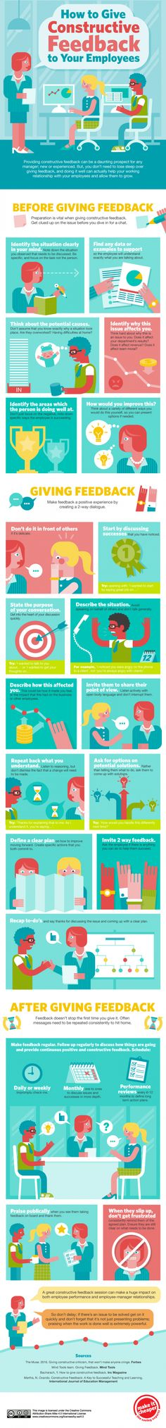 Way to give Constructive Feedback to your Employees Infographic #Infographics