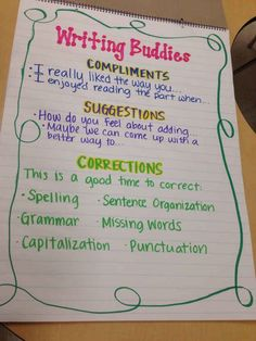Conference Starters + more great anchor charts for the writing process