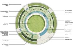 Normal's uptown water circle: Waterrotonde in Normal, Illinois, US | Urban green-blue grids