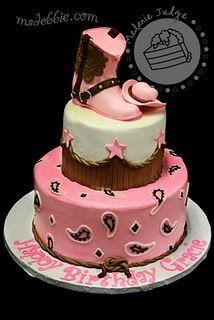 Next birthday Cake Yes or no?