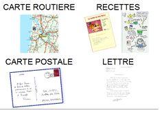 Imagier des différents types d'écrits