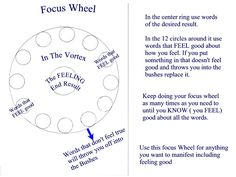 How to do a focus wheel Focus Wheel, Law Of Attraction Meditation, Coaching Questions, Success Principles, Feelings Words, Abraham Hicks Quotes, Anxiety In Children, Pep Talks, Best Vibrators