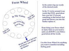 abraham focus wheel - Google Search