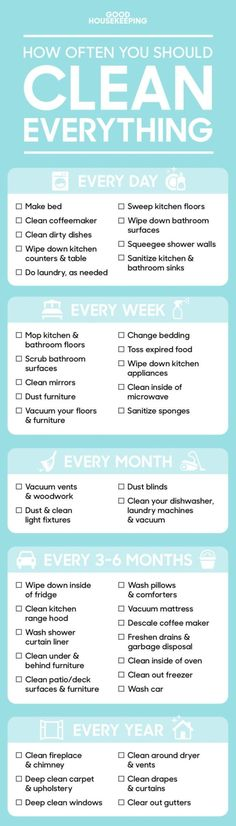 Professional House Cleaning Checklist  Clean It Up