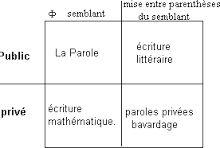 """Résultat de recherche d'images pour """"confusion langage métalangage langue langage"""""""