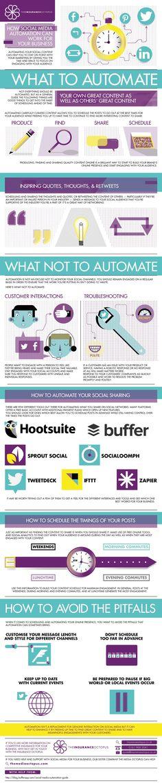 Hola: Una infografía sobre la Automatización de Redes Sociales para tu empresa. Vía Un saludo