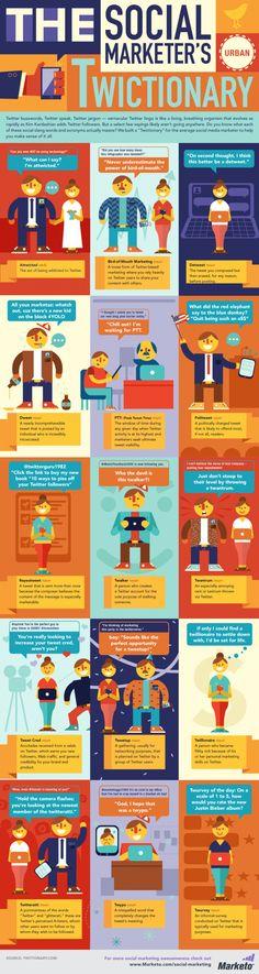 #Twictionary: Für alle, die schon immer #Twitter Versteher sein wollten! ;-) #infografic #SocialMedia via Marketo.com