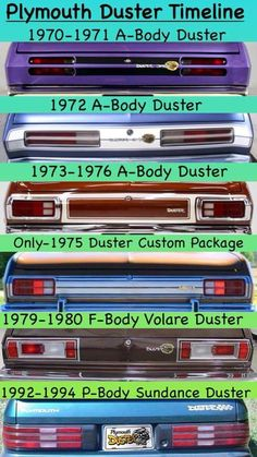 """The Muscle Car History Back in the and the American car manufacturers diversified their automobile lines with high performance vehicles which came to be known as """"Muscle Cars. Plymouth Duster, Car Facts, Dodge Muscle Cars, Plymouth Cars, Cars Usa, Car Storage, American Muscle Cars, Classic Cars, Classic Auto"""