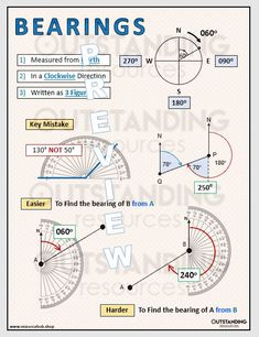 Math Posters - Pythagoras, Trigonometry Angle Rules and Bearings Posters) Trigonometry Worksheets, Teacher Worksheets, Math Resources, Printable Worksheets, Teaching Geometry, Teaching Math, Gcse Maths Revision, Family Tree Worksheet, Math Poster