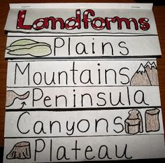 Teaching Landforms                        Currently my students are learning about many different types of landforms.  We have viewed, discussed, and identified the following:  oceans, rivers, lakes, valleys, mountains, plateaus, islands, peninsulas, hills, canyons, and volcanoes.  After a couple days of lessons on landforms, I had my students create a landform flipbook to illustrate and describe five landforms of their choice.  Above, is an example of a landform flipbook that I