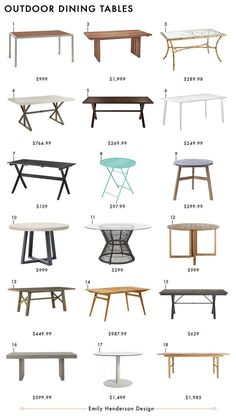 My Ultimate Patio Furniture Roundup   Emily Henderson   Bloglovin'